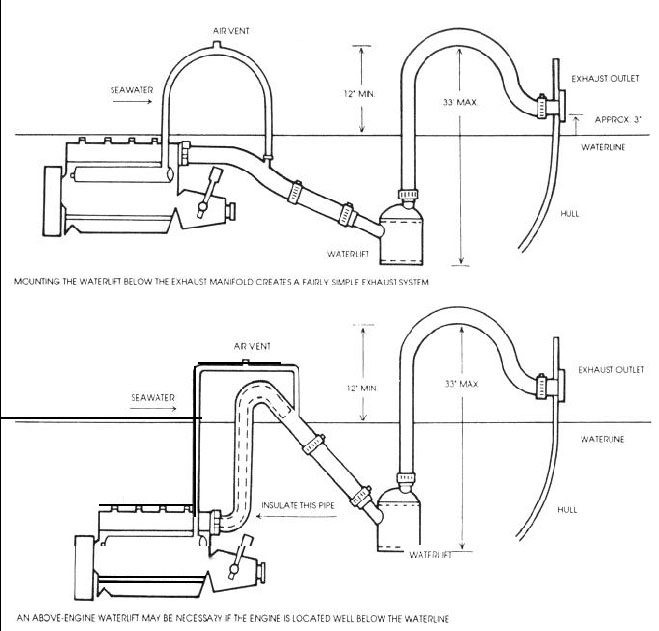 diesel repower update  exhaust question  - page 3